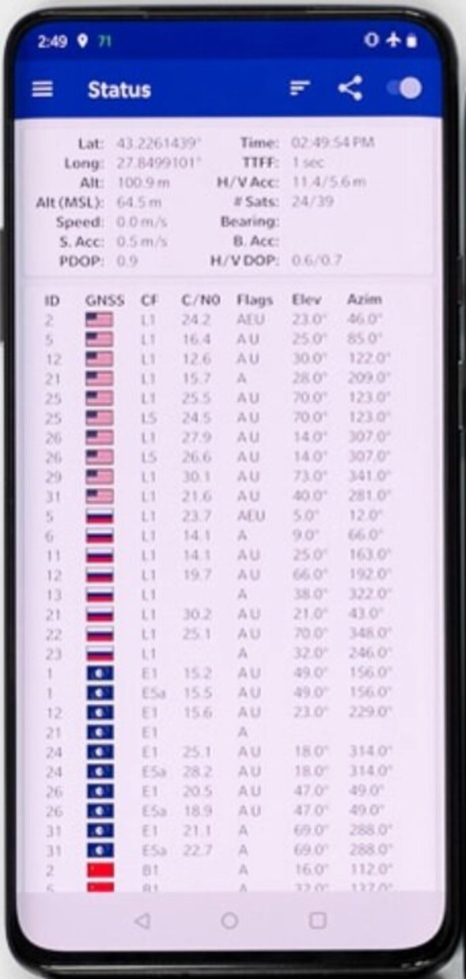 先公布再提升!Google:Pixel 4迅速将适用单频GPS