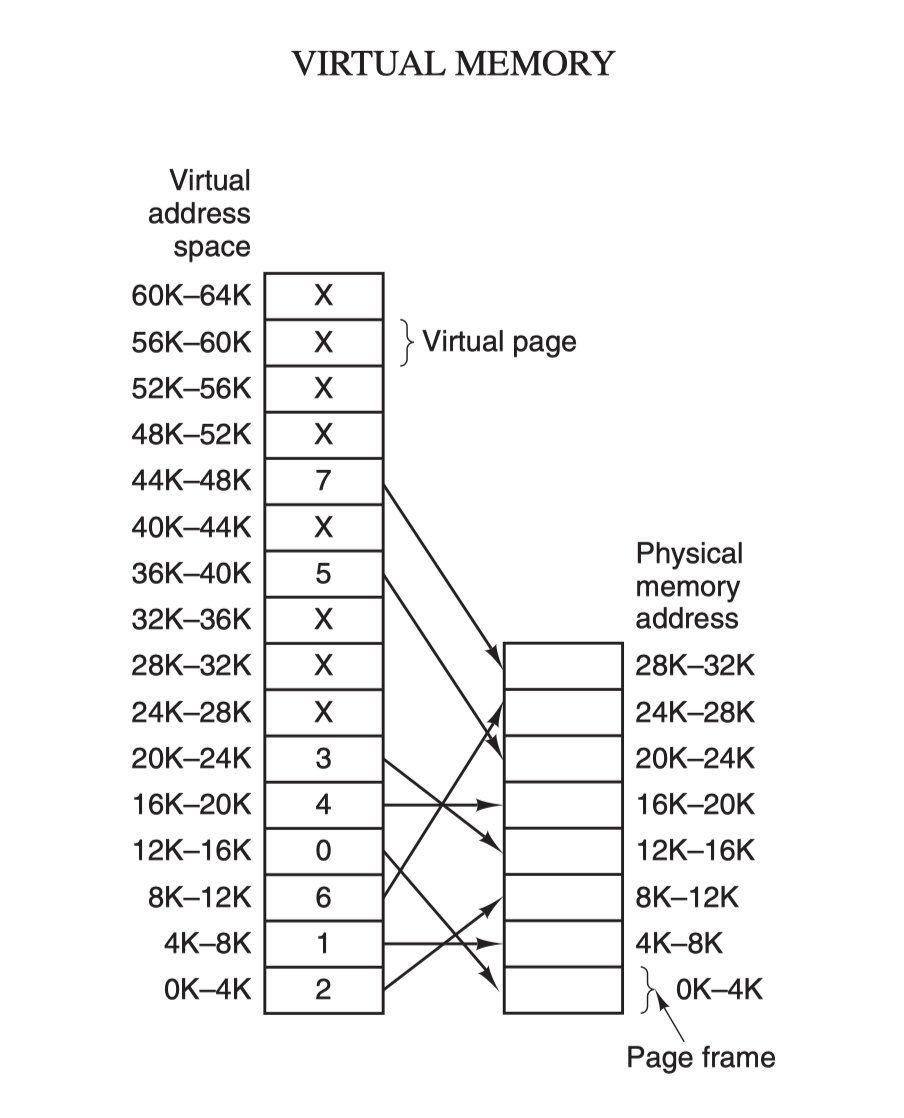 想写高效低错的程序?收好这篇虚拟内存精粹