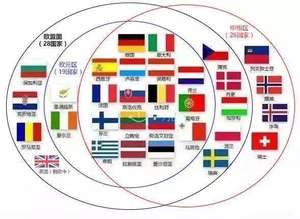 申根国家是什么意思(最新申根国家名单)