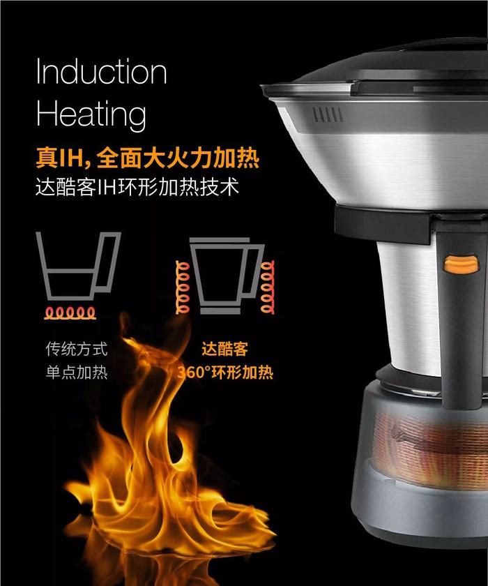 如何定义现代厨房智慧烹饪新革命? 厨房亨饪 第2张