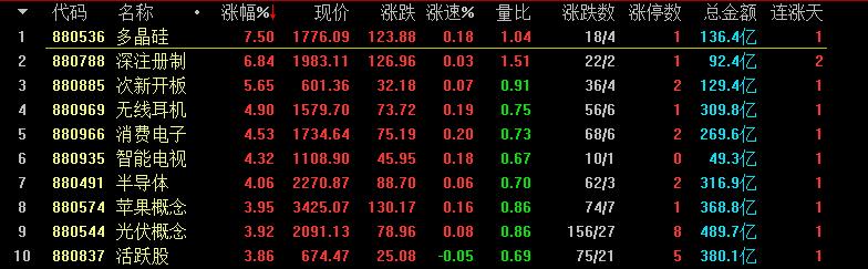 A股:下周大盘走势分析及未来市场走势预测