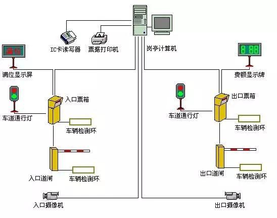 智能化弱电系统的原理图!不看后悔哦