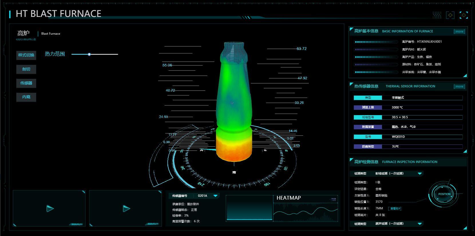 数据化管理提高生产效率:物物相联——从源头把控问题