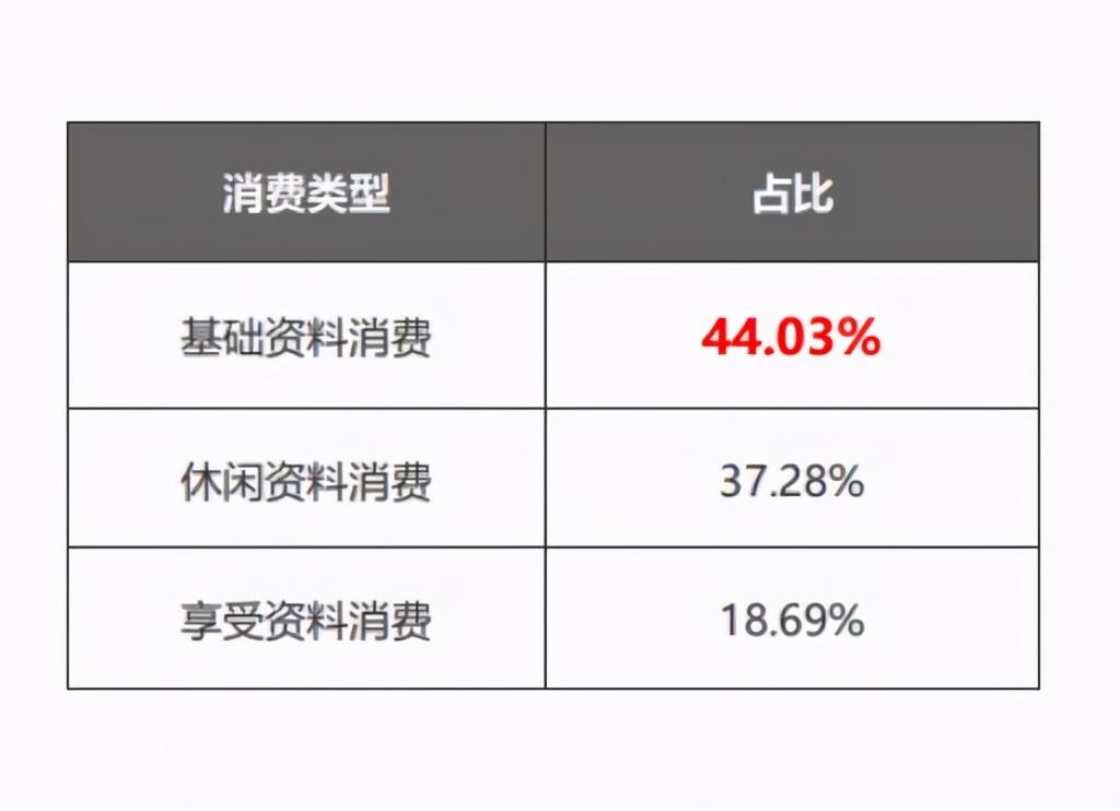 行业报告|《2020年中国下沉市场快消品洞察报告》