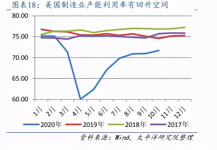 有色金属行业专题:中枢上行,斜率放缓,布局通胀对冲和高成长