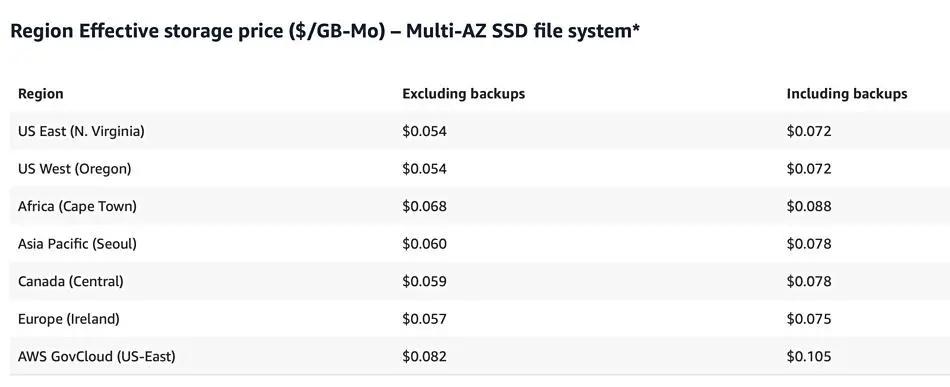亚马逊云托管了NetApp存储阵列,存储公司向公有云低头?