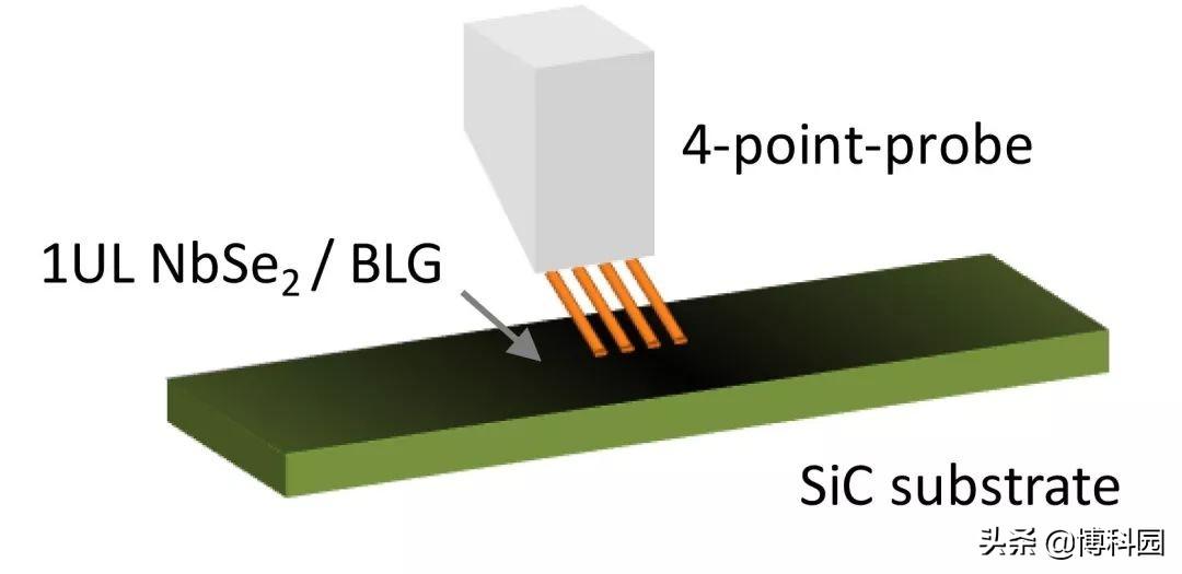 重磅:这个理论被证实,直接促使超导体科学,获得突破