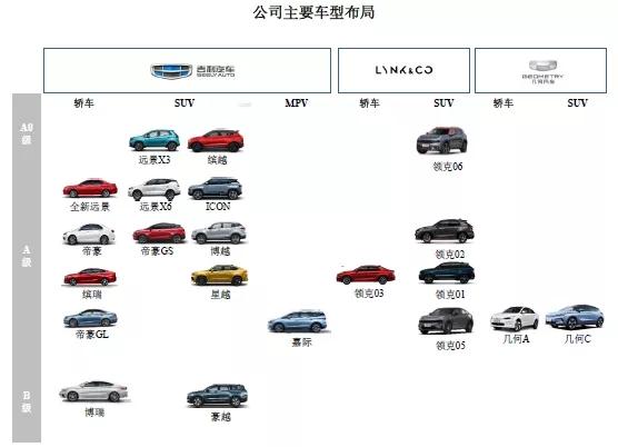 吉利汽车IPO启动9332项专利!专利数量居科创板之首