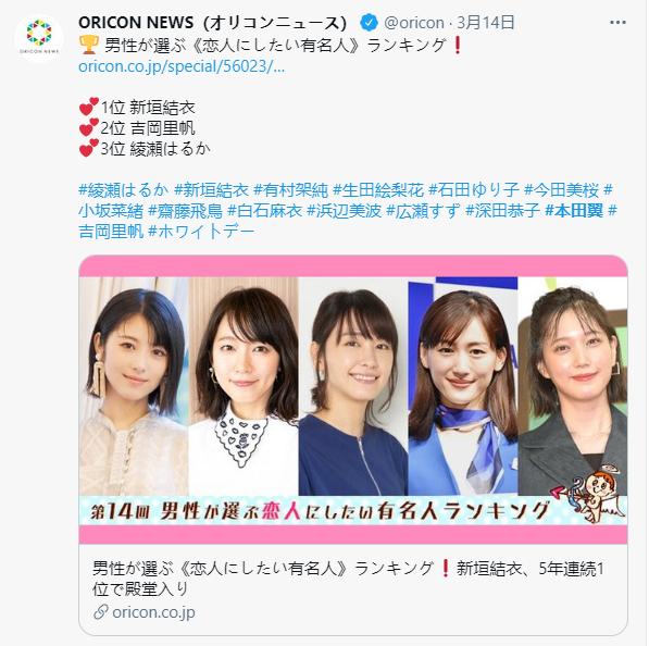 日本戀人榜公布,國民老婆新垣結衣五連冠進入名人堂