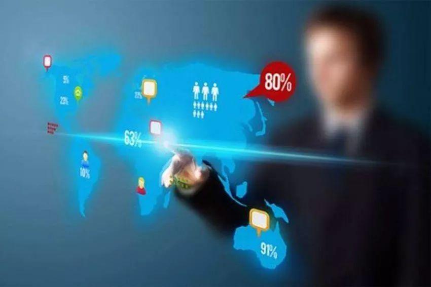 企业做网络营销推广的五大思路