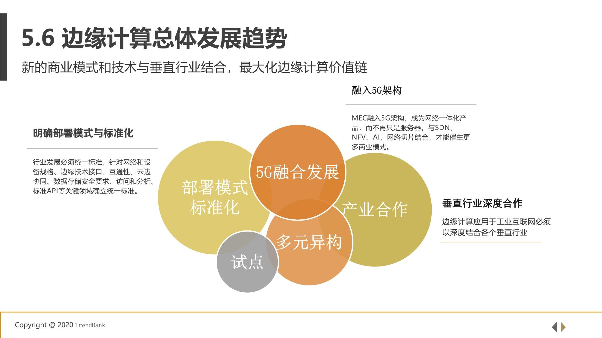 5G+工业互联网边缘计算行业研究