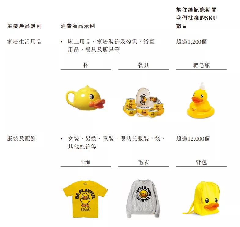 一年创收2亿的小黄鸭