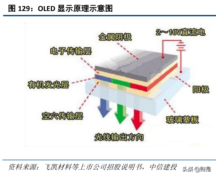 化工行业2021年投资策略:周期强势复苏,材料战略崛起