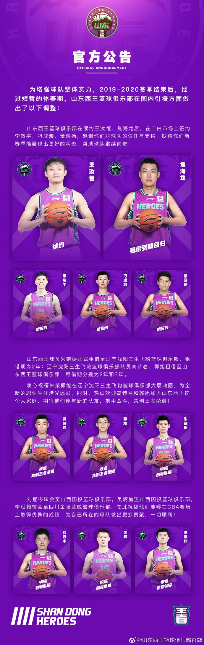 辽宁男篮球员高诗岩、郭旭与山东男篮球员朱荣振完成互换租借
