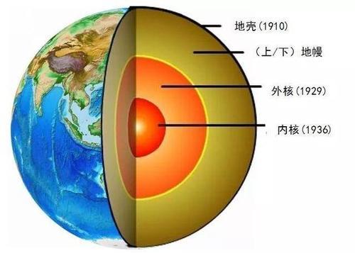 科普:近年来全球地震频发,罪魁祸首是高层房屋太集中?