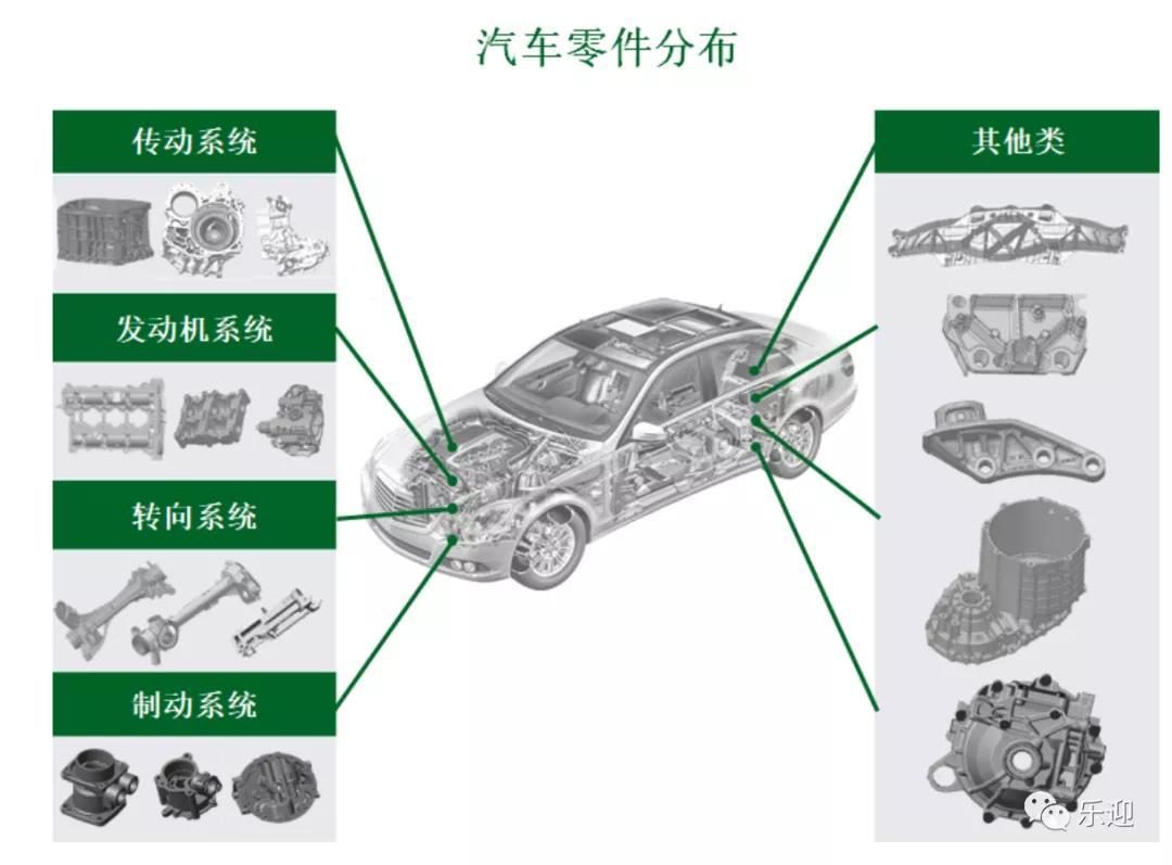 荣泰股份有限公司,中国领先的汽车精密压铸件制造商
