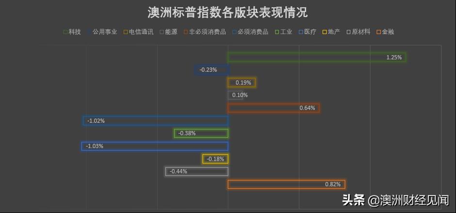 经济学人智库:全球生活成本最高城市出炉;比特币暴涨后回落
