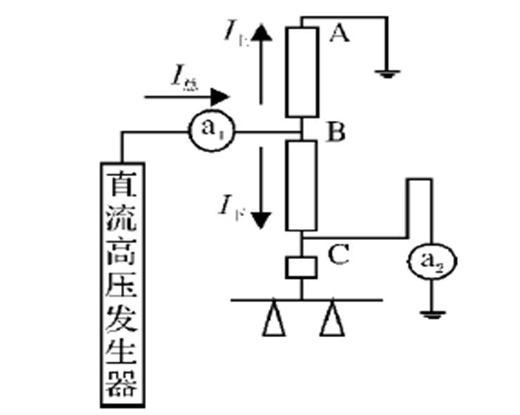220 kV氧化物避雷器不拆除高压引线试验的尝试