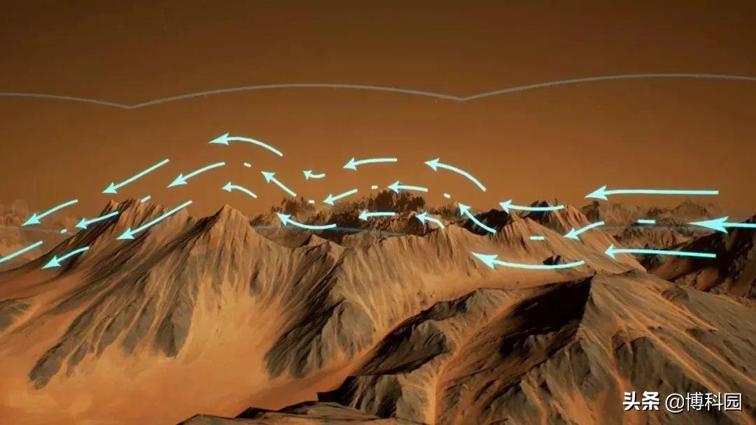 不可思议!洞察号发现:火星地震,受到太阳光,和火星风的影响