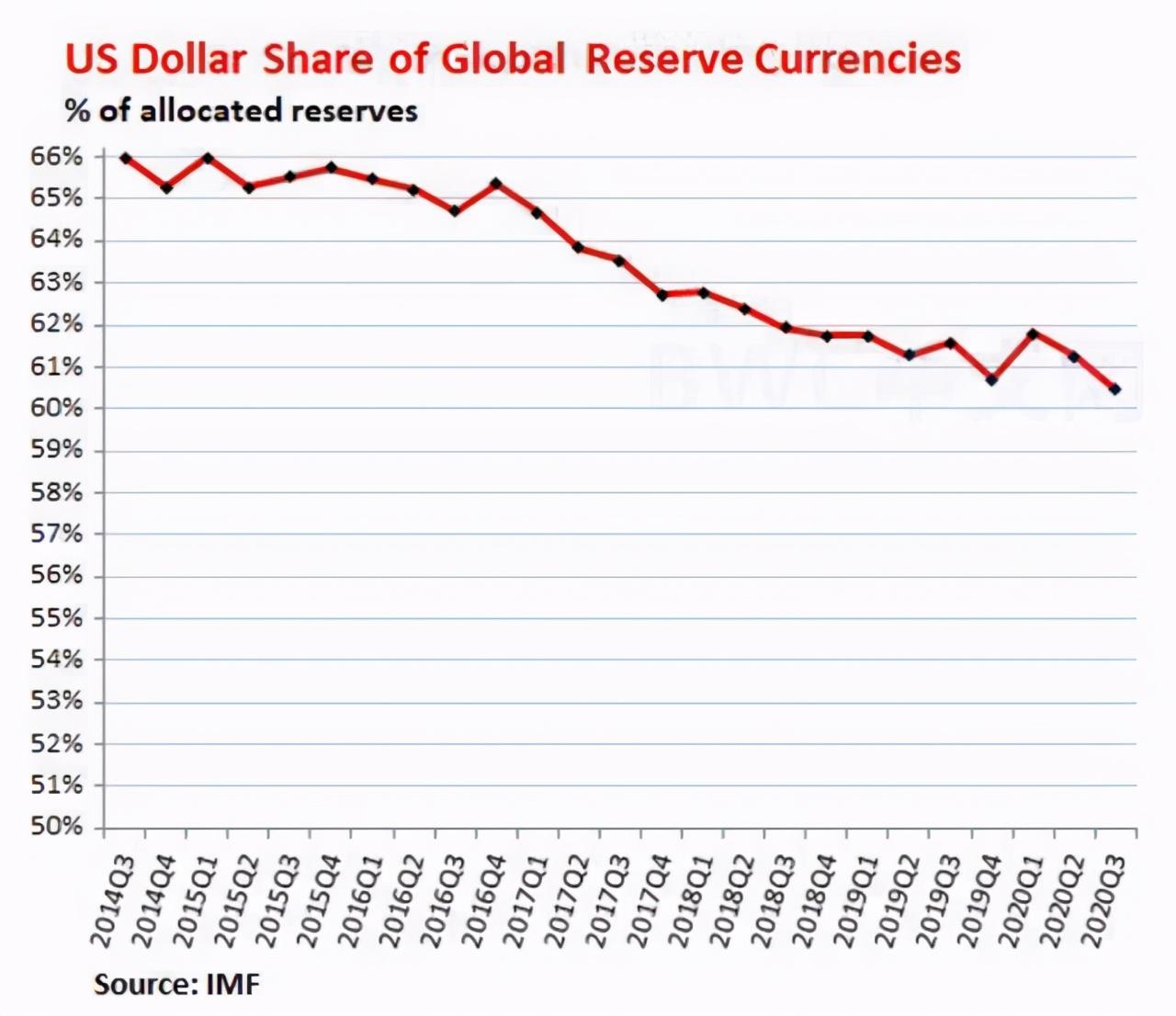 美国和英国阻止许多国家运回黄金。1250吨黄金运出美国后,事情有了新的进展
