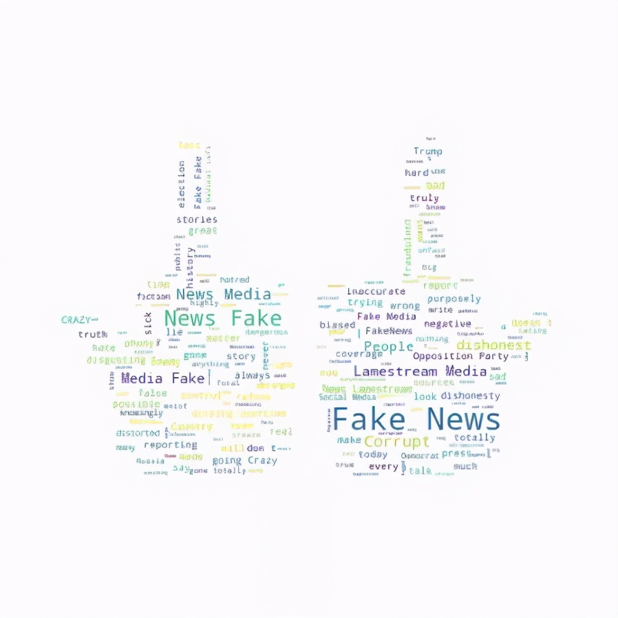 川建国用推特攻击了谁?咱们用Python分析一下,可视化显示
