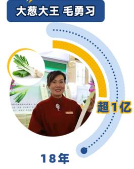北京富豪密度最高的地方竟是菜市场!新发地168个菜农年入过亿 创业 第6张