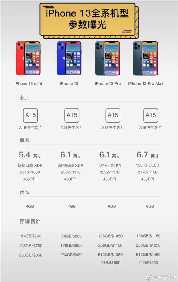 iPhone 13起售价或低于4500;这几款爆品正式开售