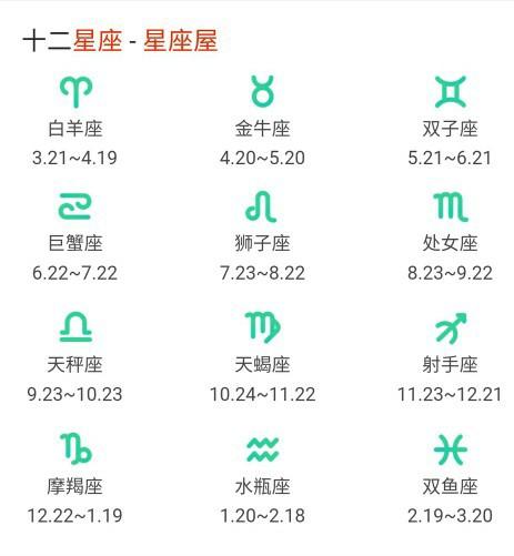 星座查询表阳历(十二星座农历和阳历表)