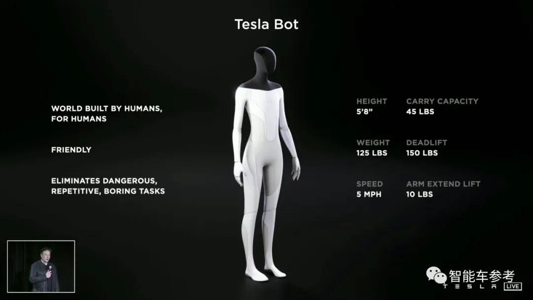 马斯克发布机器人,何小鹏牵出机器马,现在造车哪还有「车样」