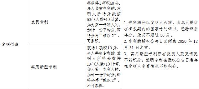 深圳「积分入户」指南