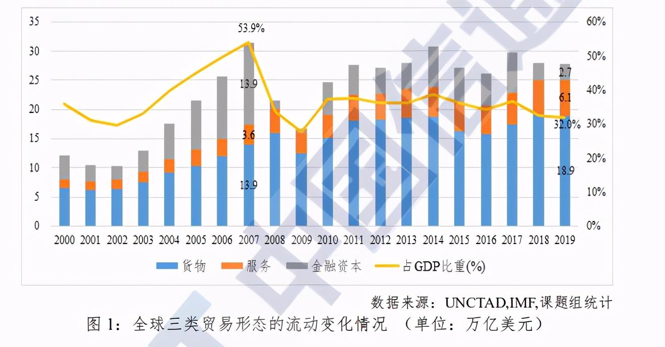 中国信通院全球数字治理白皮书(2020年)