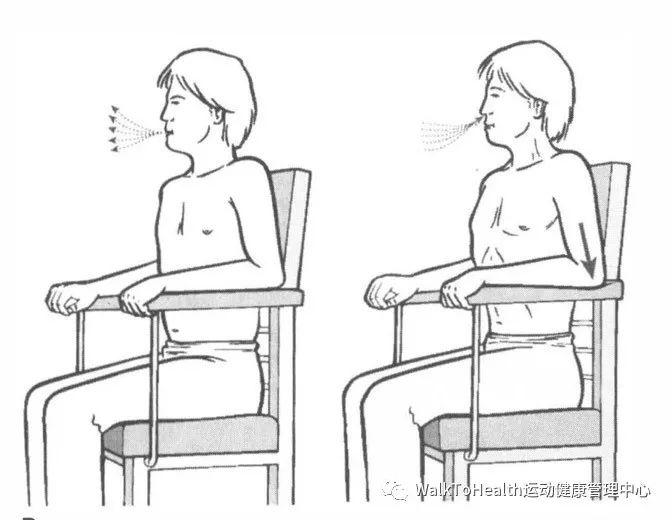 """颈椎不好,你的健身训练就是""""半成品""""——越早改善越幸运"""