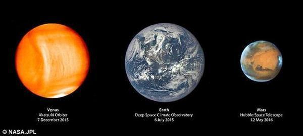 超级太阳系或拥有7颗宜居带行星,地外生命概率大大增加-第2张图片-IT新视野