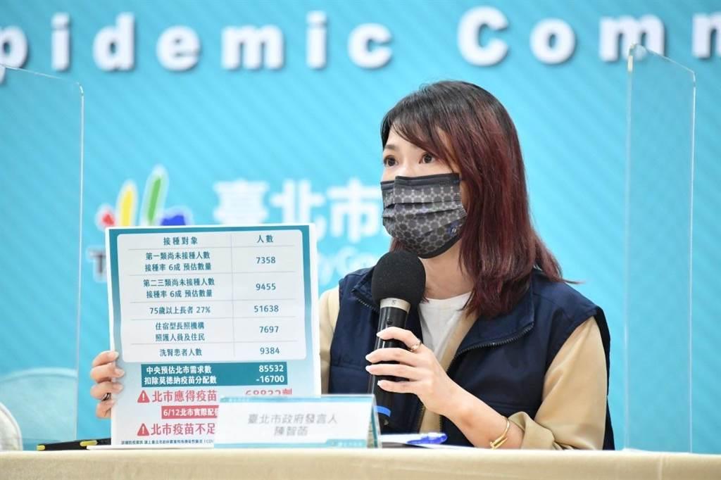 """親綠議員稱""""全台陪雙北坐牢"""",台北市政府痛批:難道病毒是空降?"""