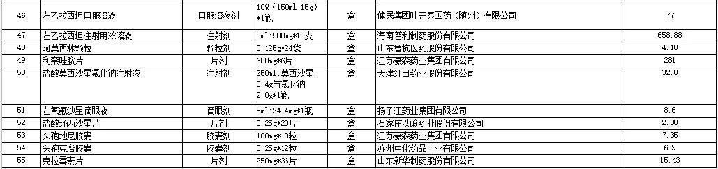 11月20日河南全省实施!最高降幅达95%