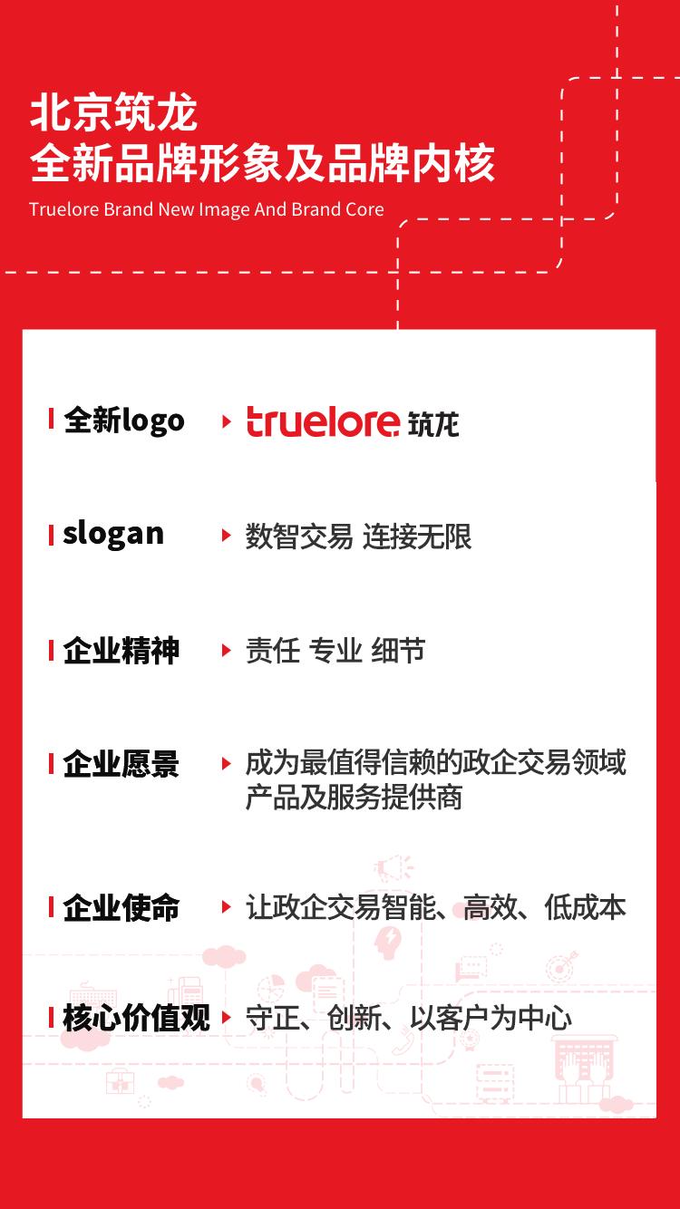 北京筑龙品牌形象及品牌内核全面焕新