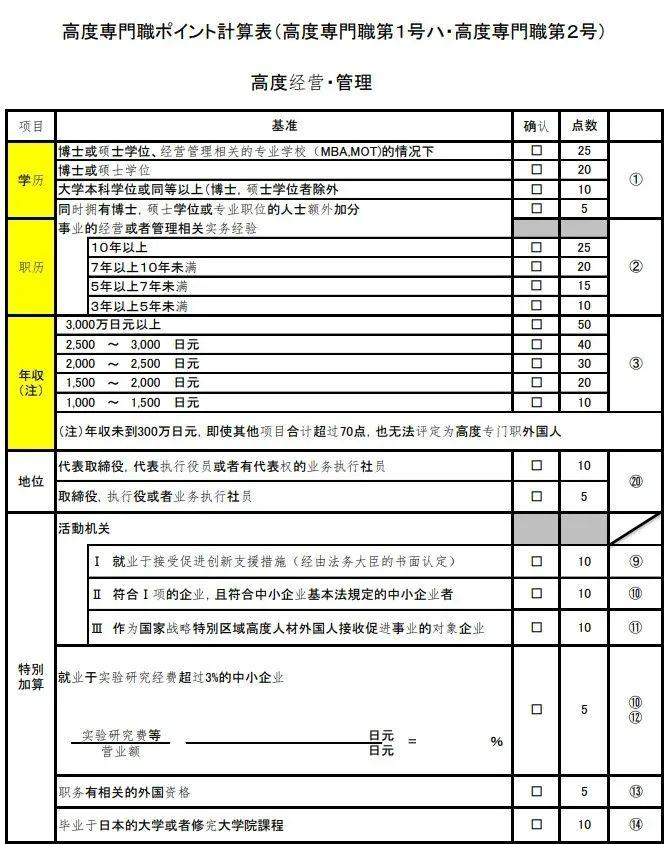 「收藏贴」你不得不知道的日本移民、购房、注册公司冷知识