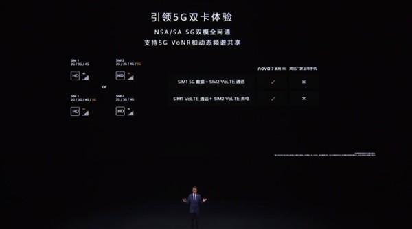 华为公司nova7系列产品宣布公布,麒麟985集成ic究竟有多强大?