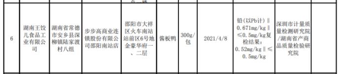 """湖南老字号""""王饺儿""""酱板鸭铅超标"""