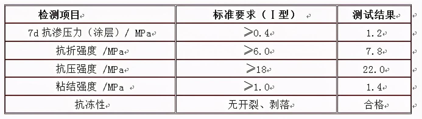 高性能聚合物防水砂浆生产成本700元/吨,欢迎评测