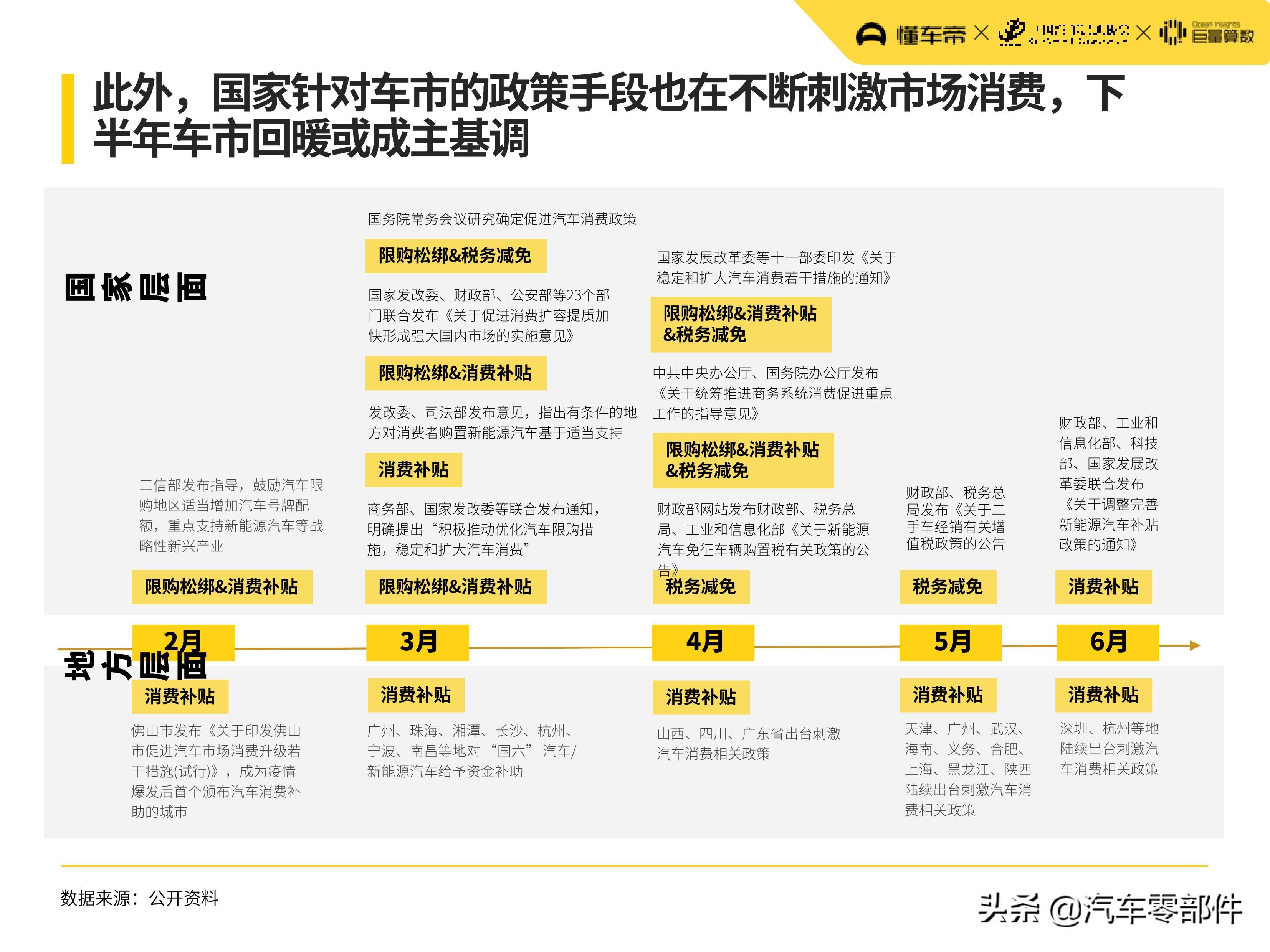 2020上半年中国汽车市场与汽车用户洞察报告