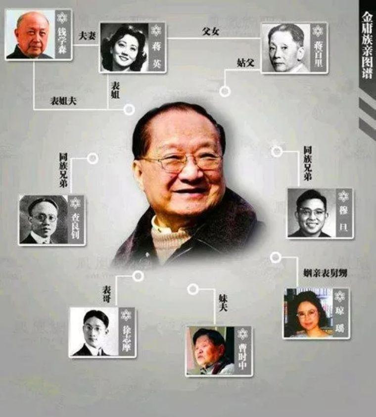 """""""武侠宗师""""金庸的家人有多厉害?称霸文艺界与科技界,令人佩服"""