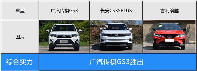 紧跟时尚潮流的外观及配置,传祺GS3让年轻人动心的车