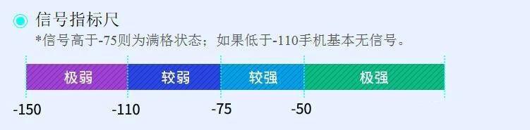 手机信号榜单公布,华为未进前5,这十款手机信号最好