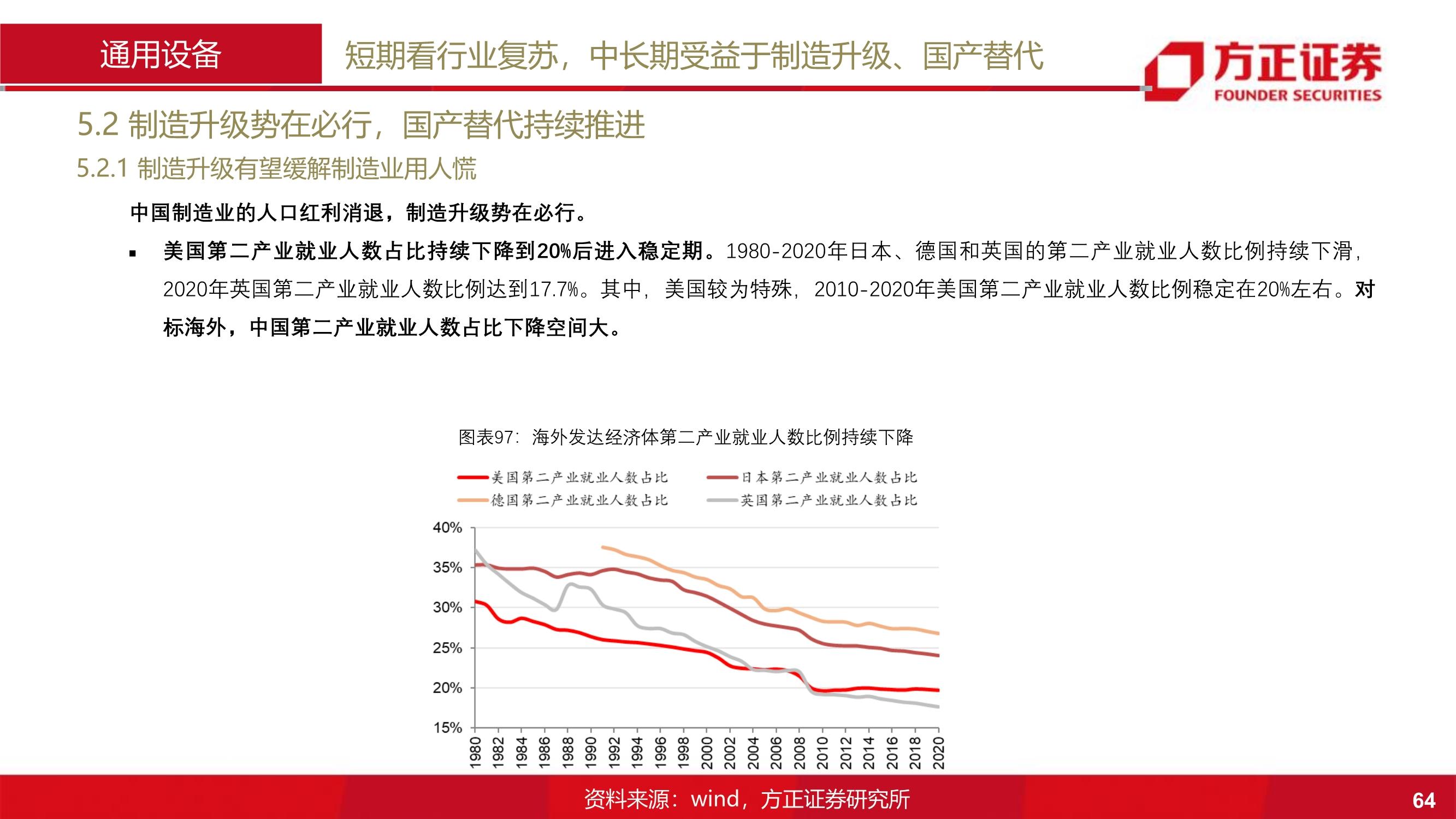 机械行业2021年度投资策略:行业复苏持续,精选优质龙头