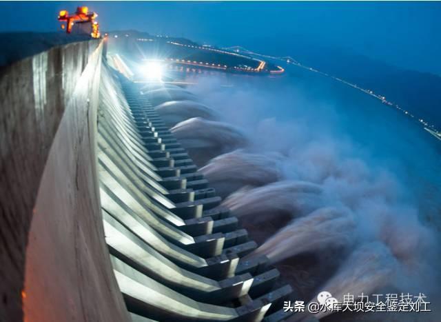 申請從事水力發電,是否需要前置許可?
