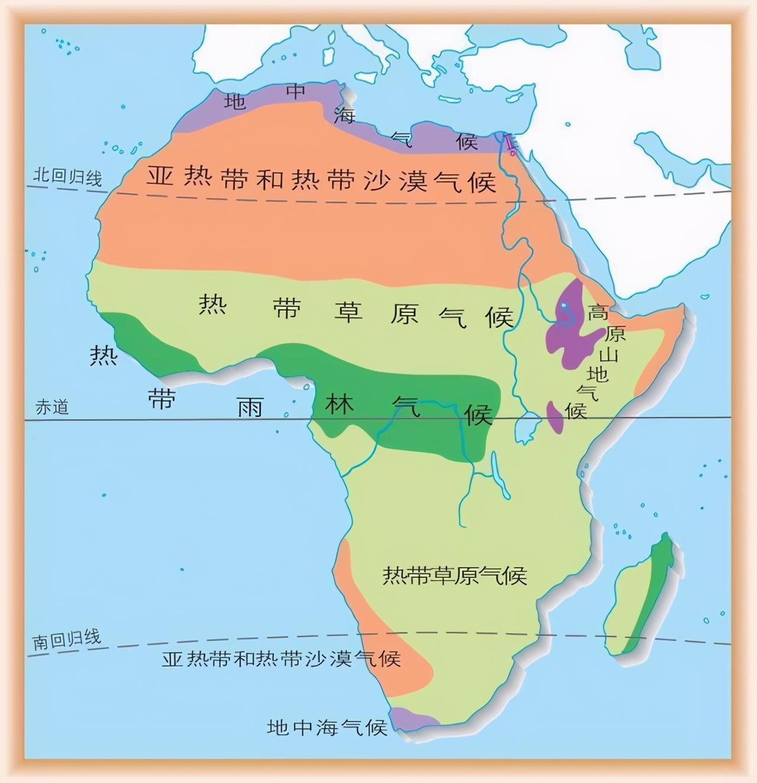 高中地理――每日讲1题(非洲的气候、植被、气候的影响因素)