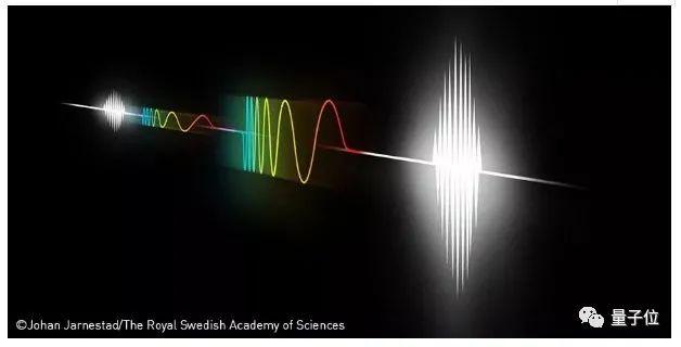 诺贝尔物理学奖2018年得主Arthur Ashkin去世