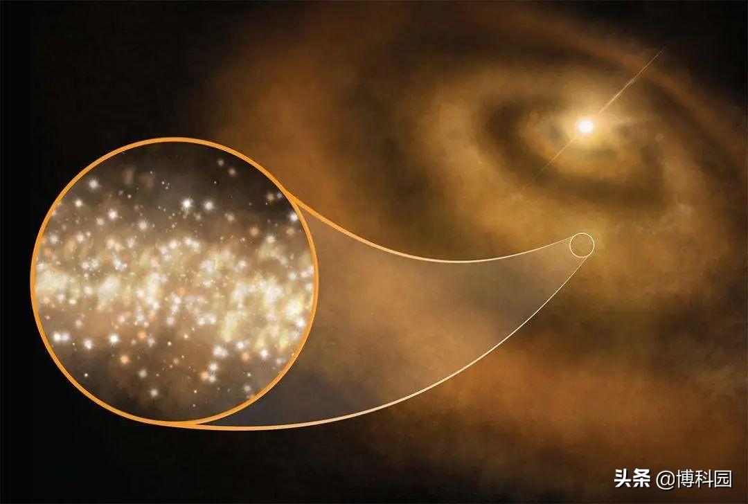 天文学最新发现:比典型原行星盘,寿命还长10倍的彼得·潘盘