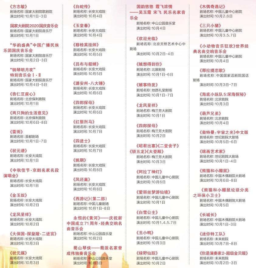 月圆京城 欢度国庆 文旅活动点燃消费新动能